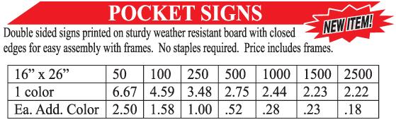 Pocket Signs